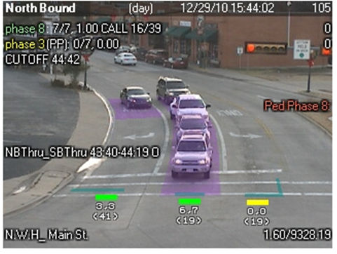 Adaptive Traffic pic